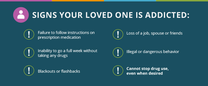 signs your loved ones are addicted